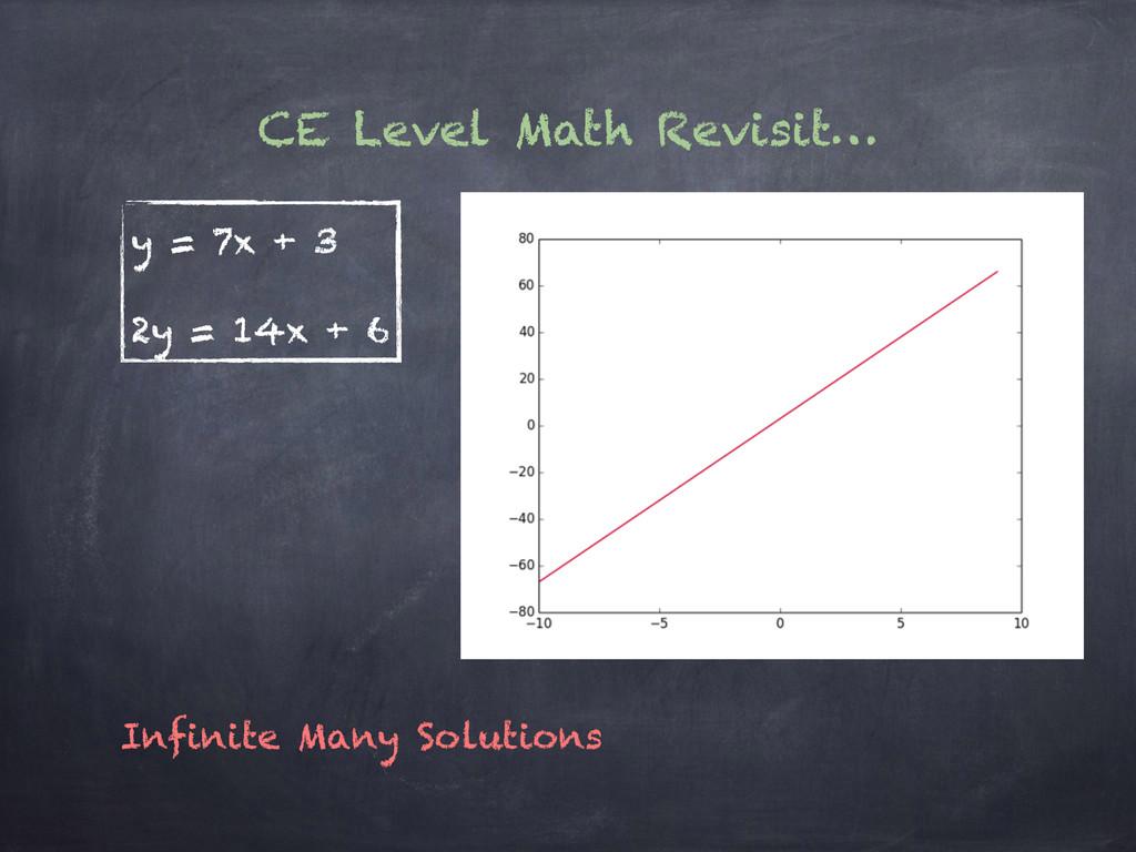CE Level Math Revisit… y = 7x + 3 2y = 14x + 6 ...