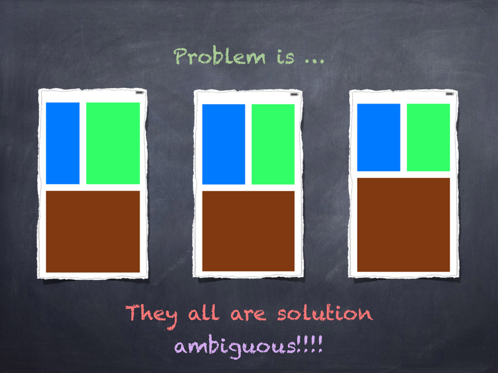 Problem is … They all are solution ambiguous!!!!