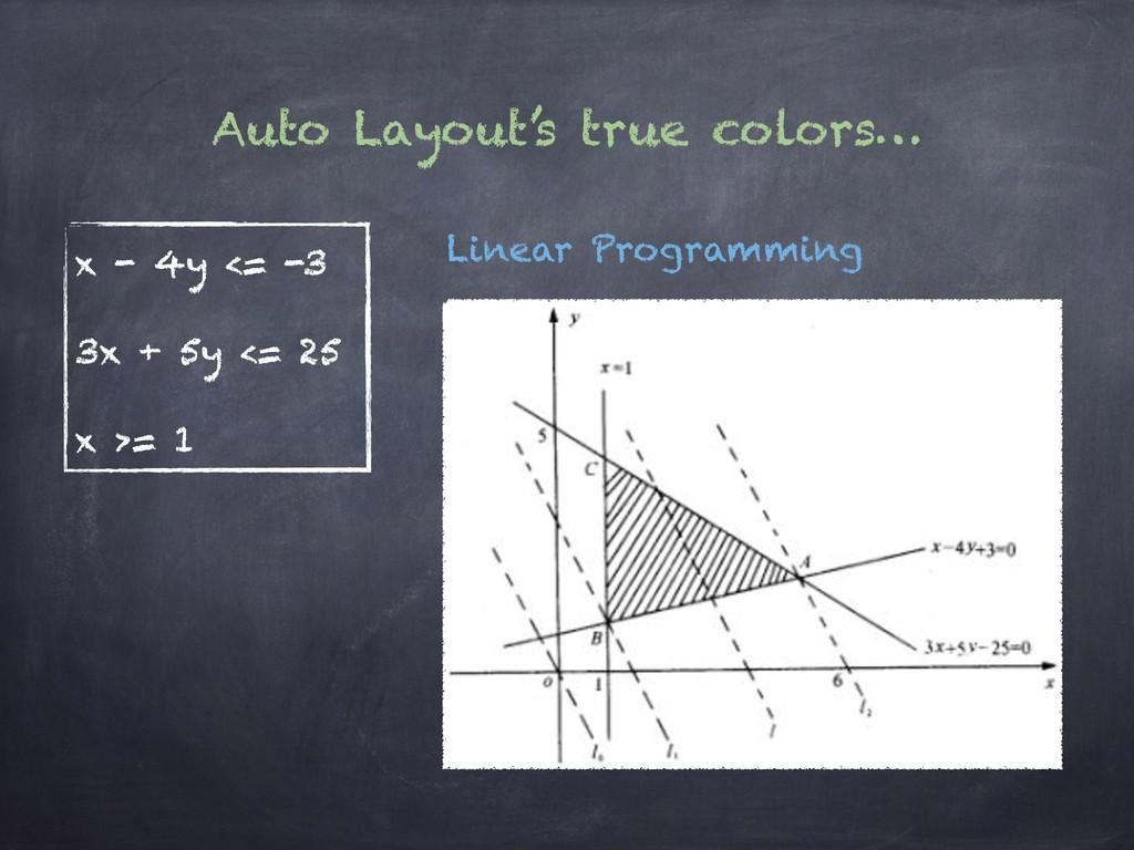 Auto Layout's true colors… x - 4y <= -3 3x + 5y...