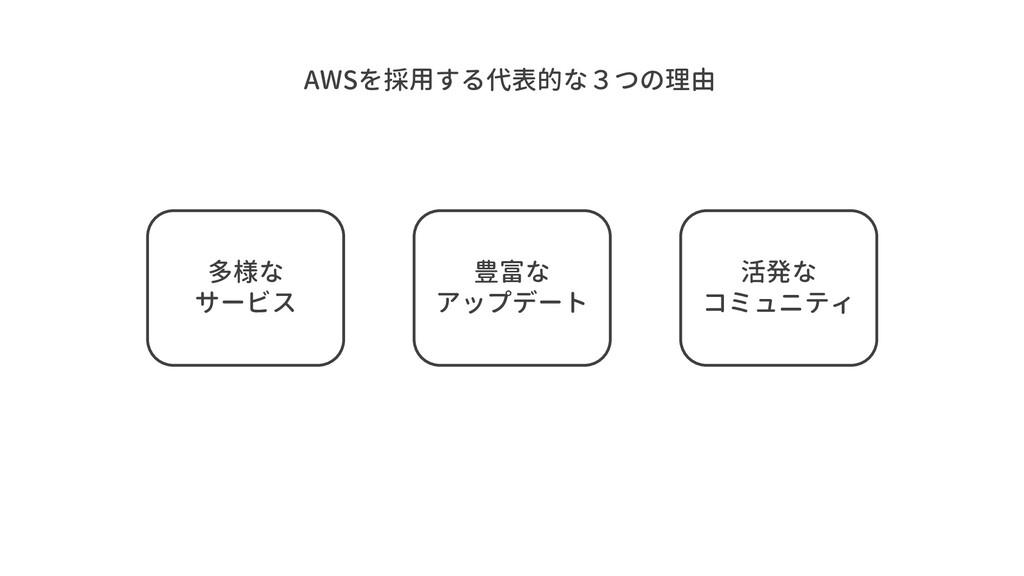 多様な サービス 活発な コミュニティ 豊富な アップデート AWSを採用する代表的な3つの理由