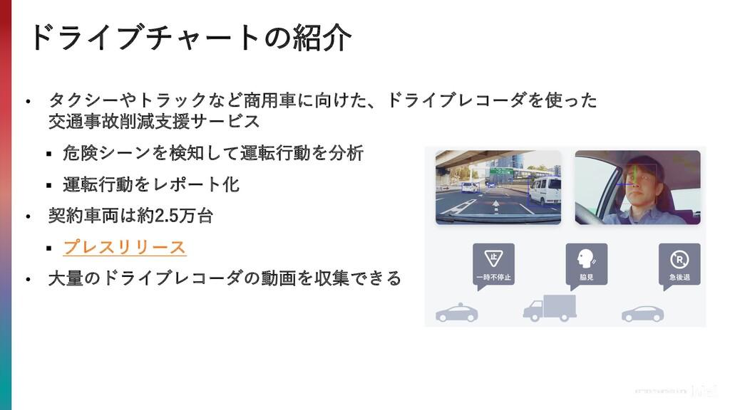 • タクシーやトラックなど商⽤⾞に向けた、ドライブレコーダを使った 交通事故削減⽀援サービス ...