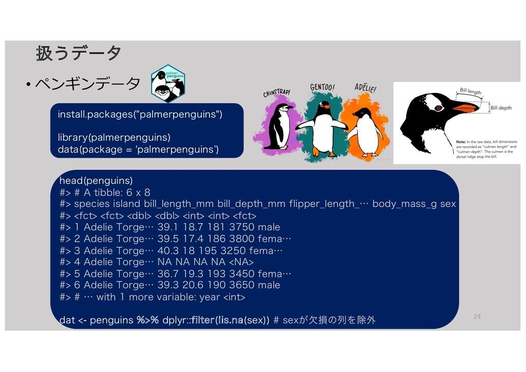 ѻ͏σʔλ 24 • ペンギンデータ JOTUBMMQBDLBHFT QBMNFSQFOH...