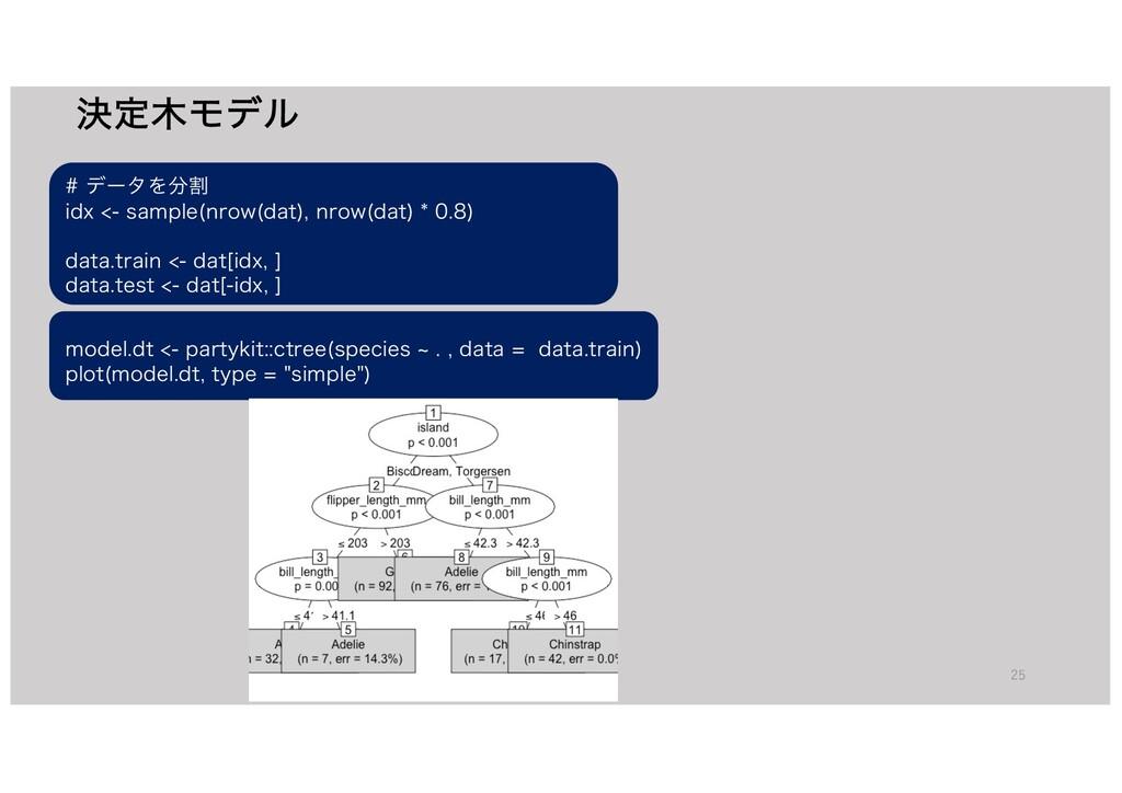 ܾఆϞσϧ 25 σʔλΛׂ JEY  TBNQMF OSPX EBU OSP...