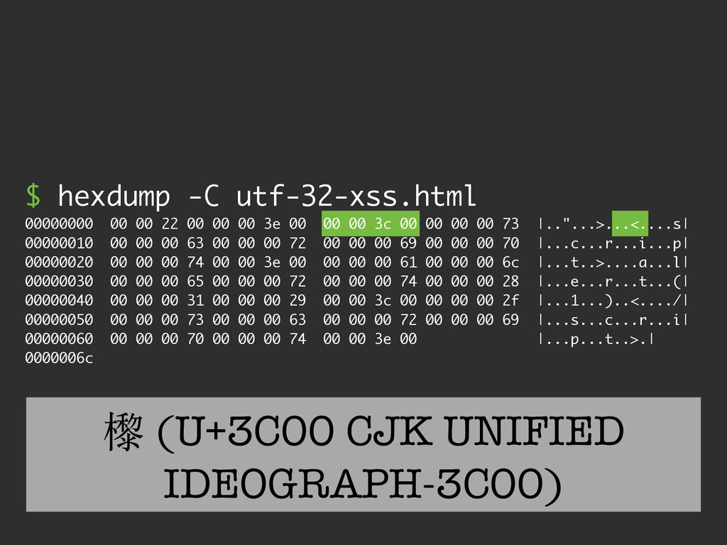 $ hexdump -C utf-32-xss.html 00000000 00 00 22 ...