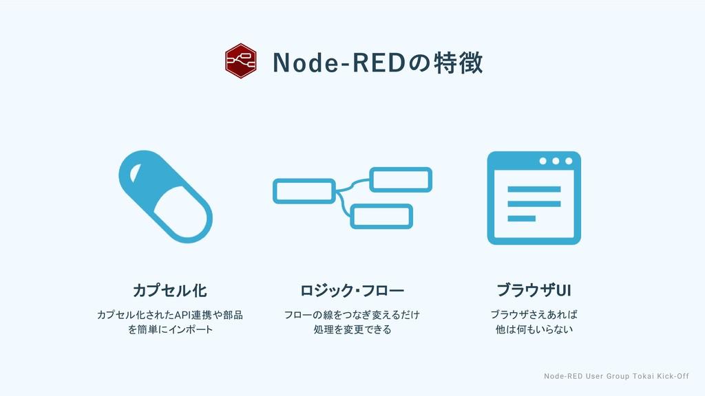 Node-REDの特徴 カプセル化 カプセル化されたAPI連携や部品 を簡単にインポート ロジ...
