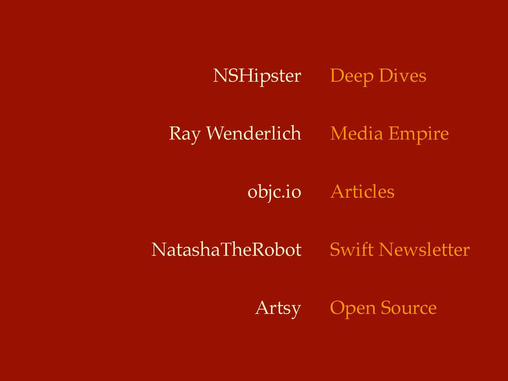 NSHipster Ray Wenderlich objc.io NatashaTheRobo...