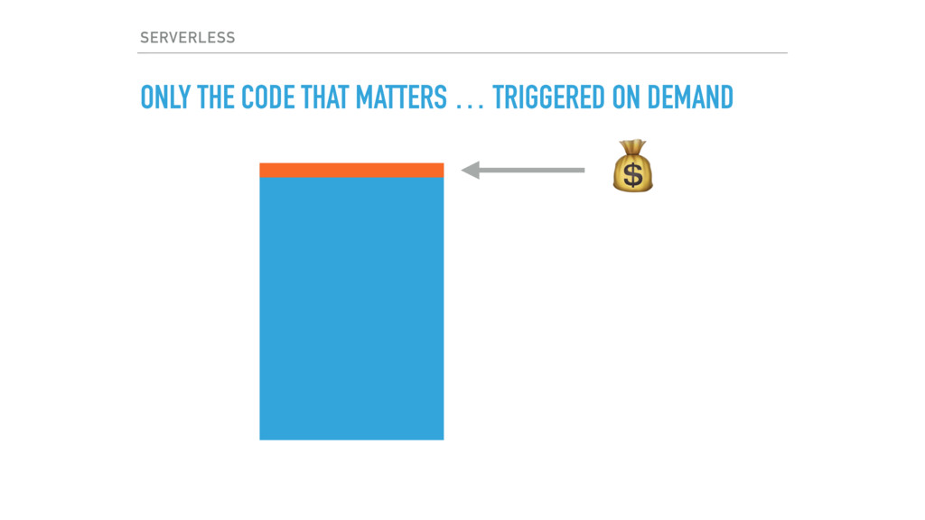 SERVERLESS ONLY THE CODE THAT MATTERS … TRIGGER...