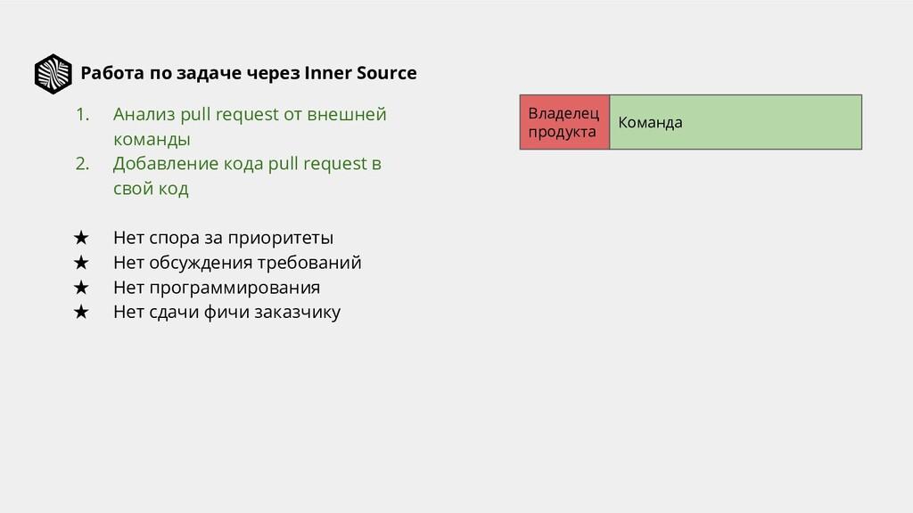 1. Анализ pull request от внешней команды 2. До...