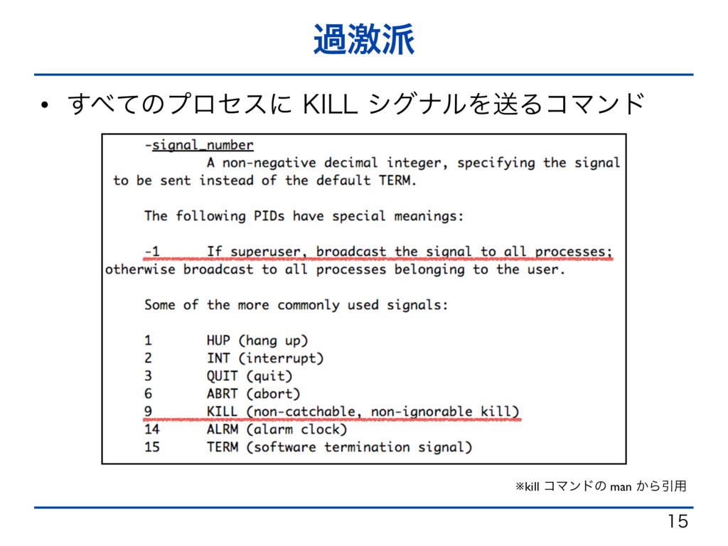 աܹ w ͯ͢ͷϓϩηεʹ,*--γάφϧΛૹΔίϚϯυ  ※kill ίϚϯυͷ...