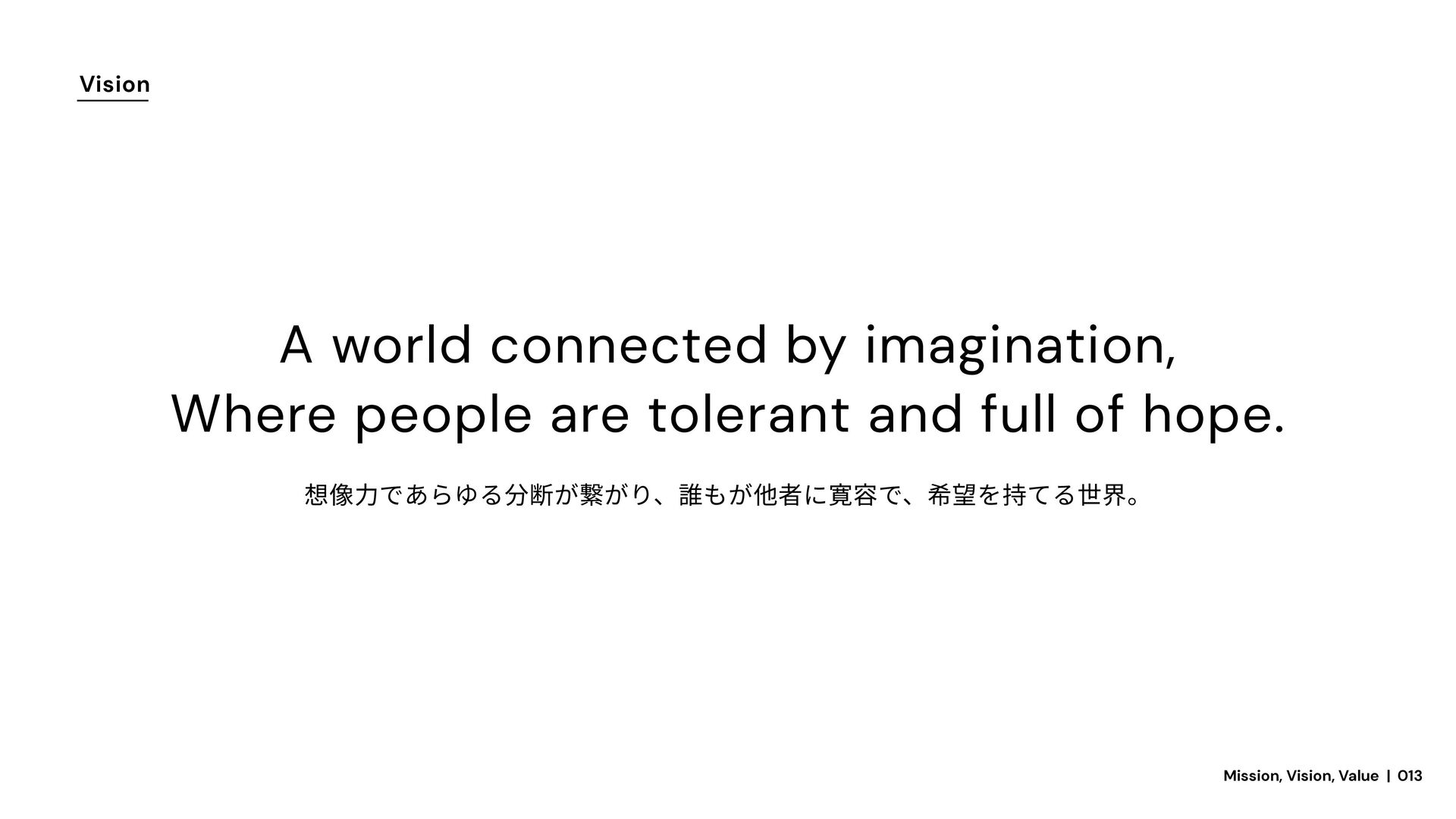 Mission, Vision, Value | 013 اۀʹ͓͚ΔʮόϦϡʔʯͱɺ ͦ...