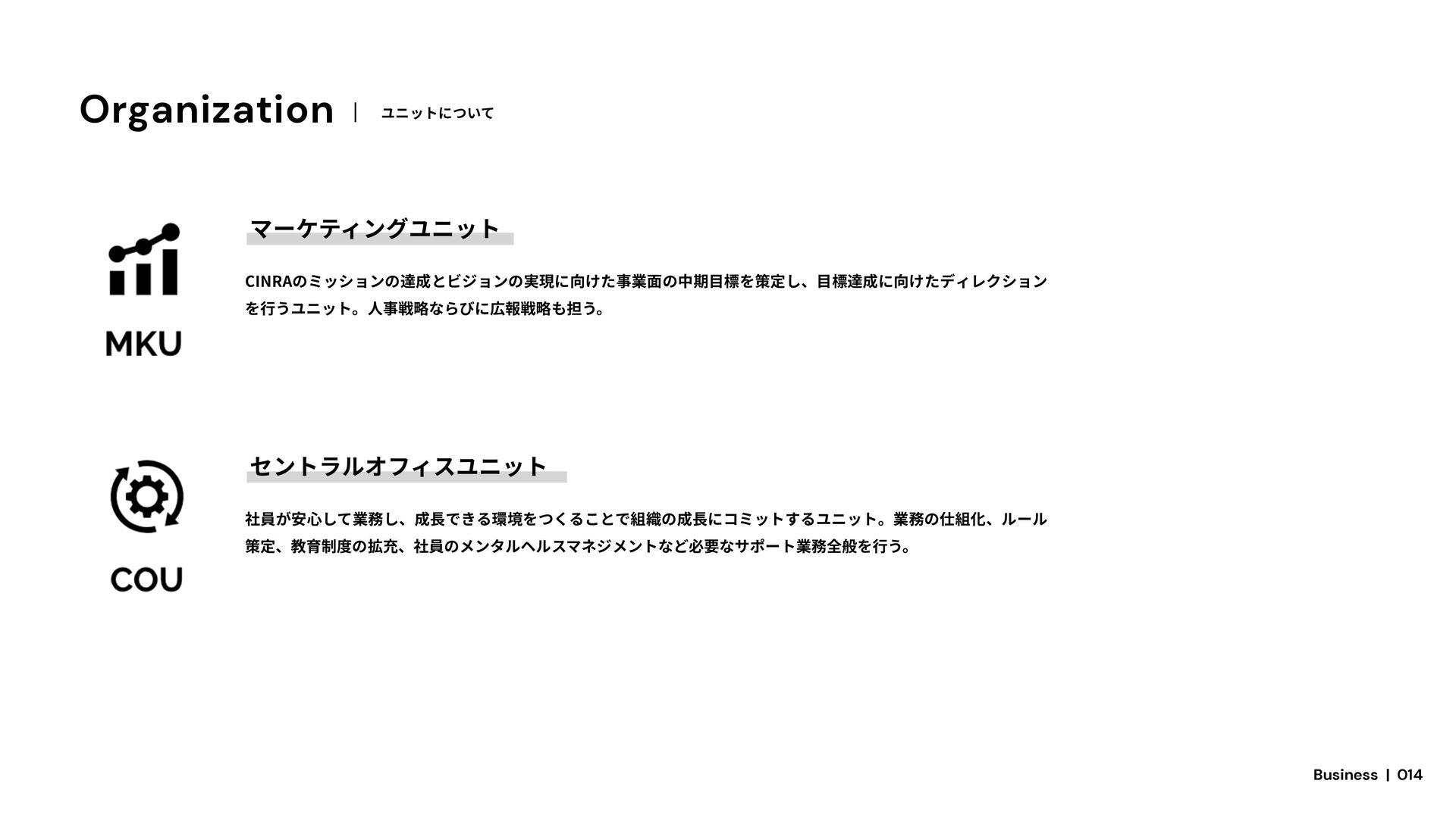 Mission, Vision, Value | 014 ͍ΛΊͳ͍ɻ Why, Why,...