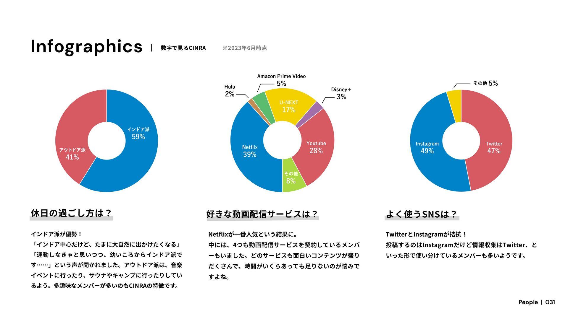 "Infographics People | 031 $*/3""Ұ൪ͷେॴଳ0XOFSTIJQ..."