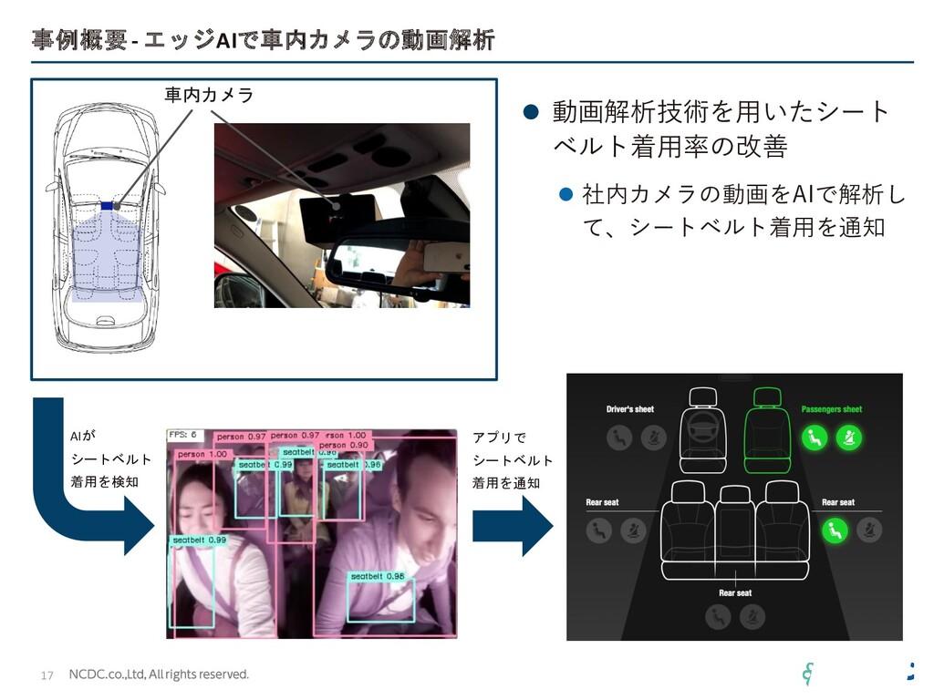 事例概要 - エッジAIで車内カメラの動画解析 17 車内カメラ AIが シートベルト 着用を...