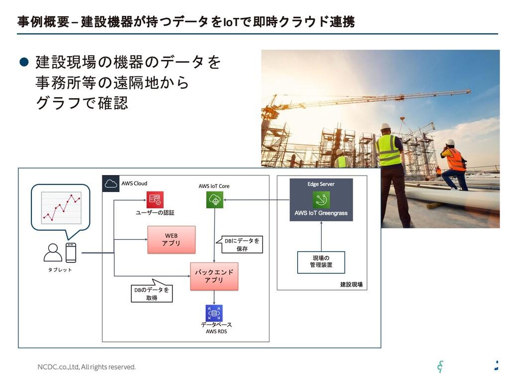 ⚫ 建設現場の機器のデータを 事務所等の遠隔地から グラフで確認 事例概要 – 建設機器が持つ...