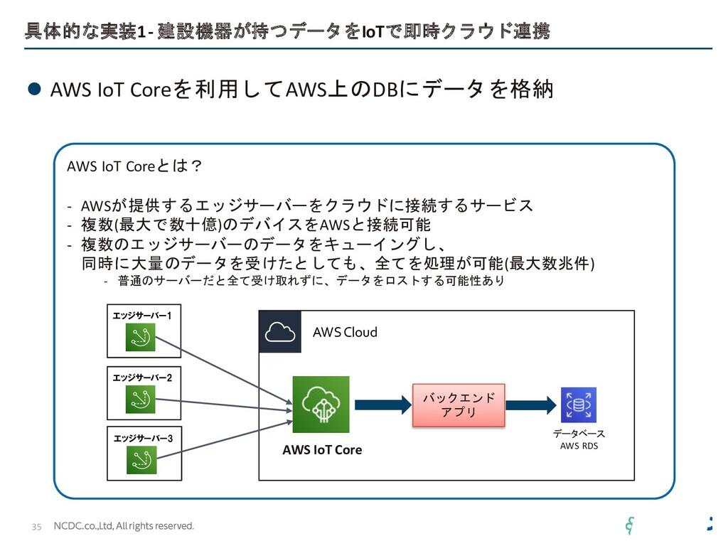 具体的な実装1 - 建設機器が持つデータをIoTで即時クラウド連携 ⚫ AWS IoT Cor...