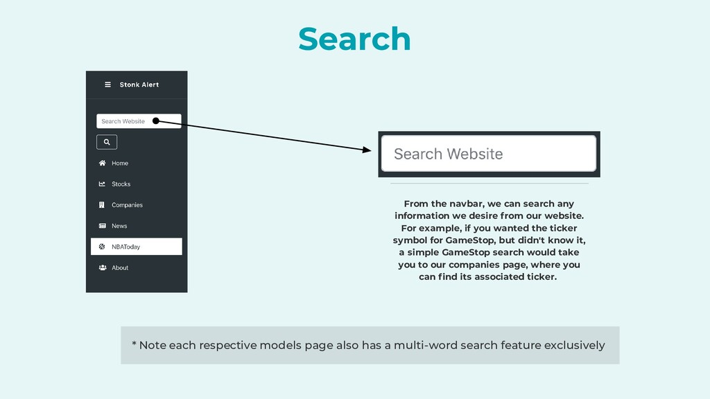 From the navbar, we can search any information ...
