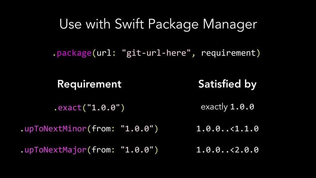 """Use with Swift Package Manager .package(url: """"g..."""