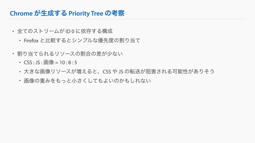 Chrome ͕ੜ͢Δ Priority Tree ͷߟ • શͯͷετϦʔϜ͕ ID 0...