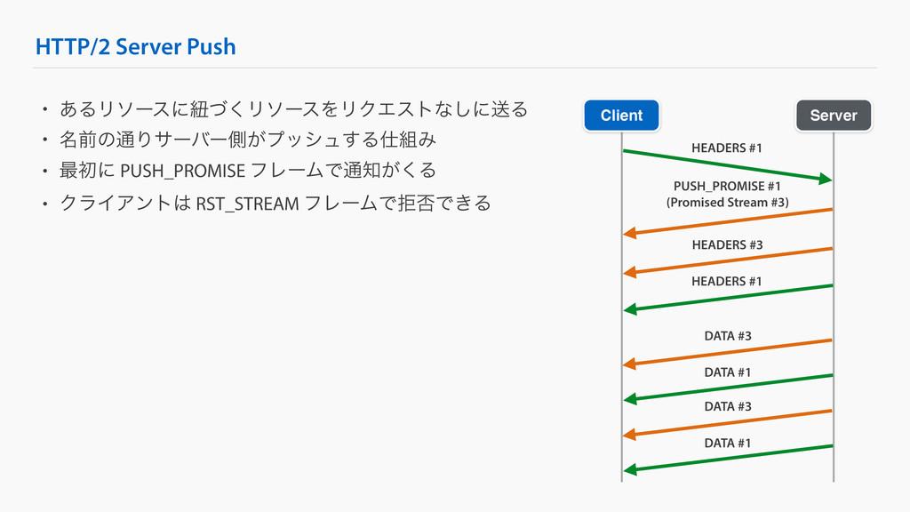 HTTP/2 Server Push • ͋ΔϦιʔεʹඥͮ͘ϦιʔεΛϦΫΤετͳ͠ʹૹΔ ...