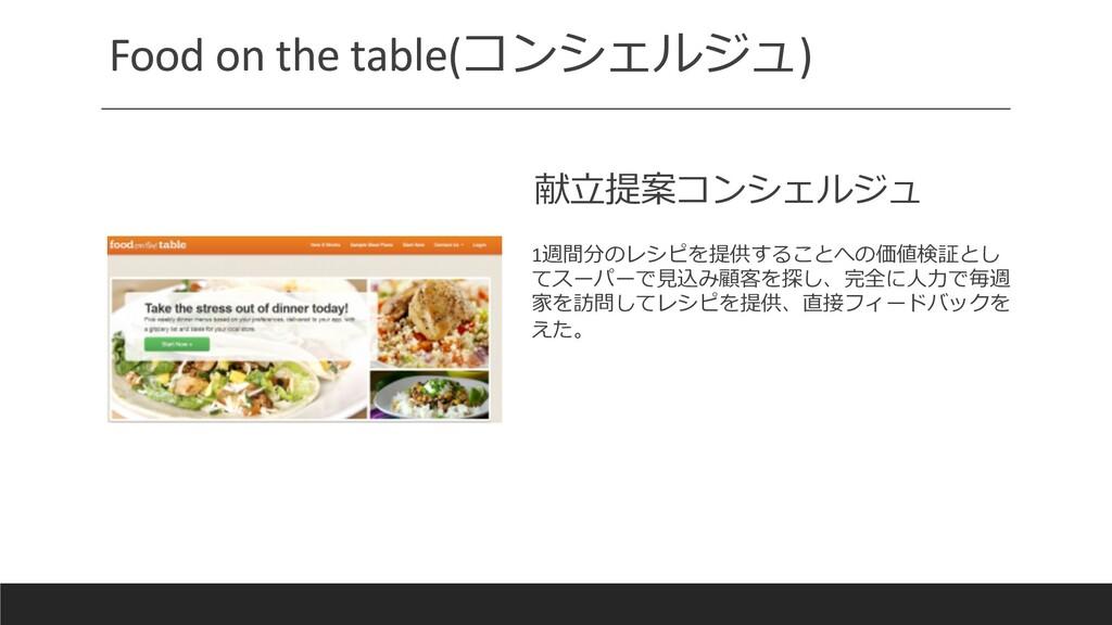 Food on the table(コンシェルジュ) 献⽴提案コンシェルジュ 1週間分のレシピ...