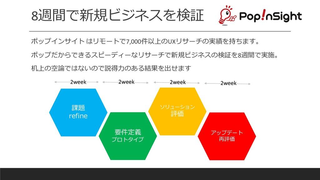8週間で新規ビジネスを検証 ポップインサイト はリモートで7,000件以上のUXリサーチの実績...