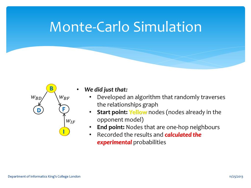 Monte-Carlo Simulation 11/25/2013 Department of...
