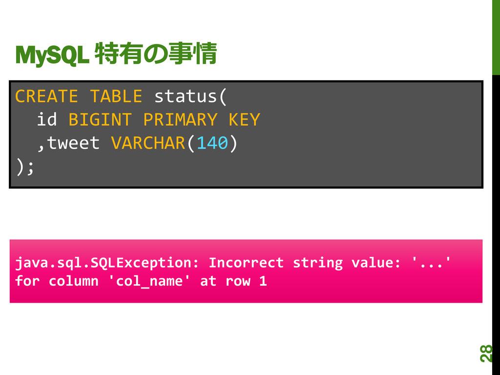 MySQL 特有の事情 CREATE TABLE status( id BIGINT PRIM...
