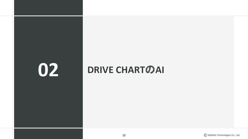 Mobility Technologies Co., Ltd. DRIVE CHARTのAI ...
