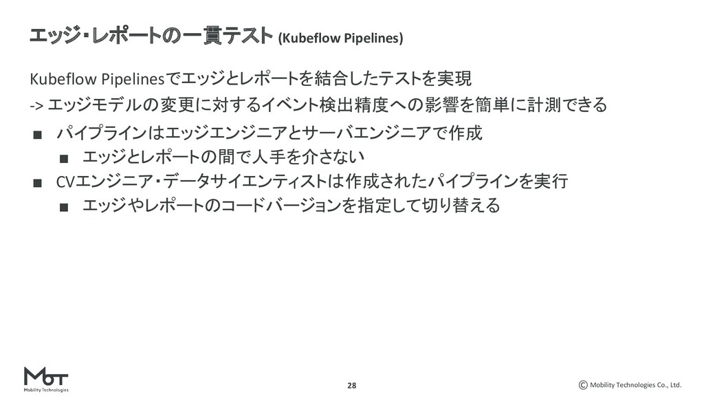 Mobility Technologies Co., Ltd. 28 Kubeflow Pip...