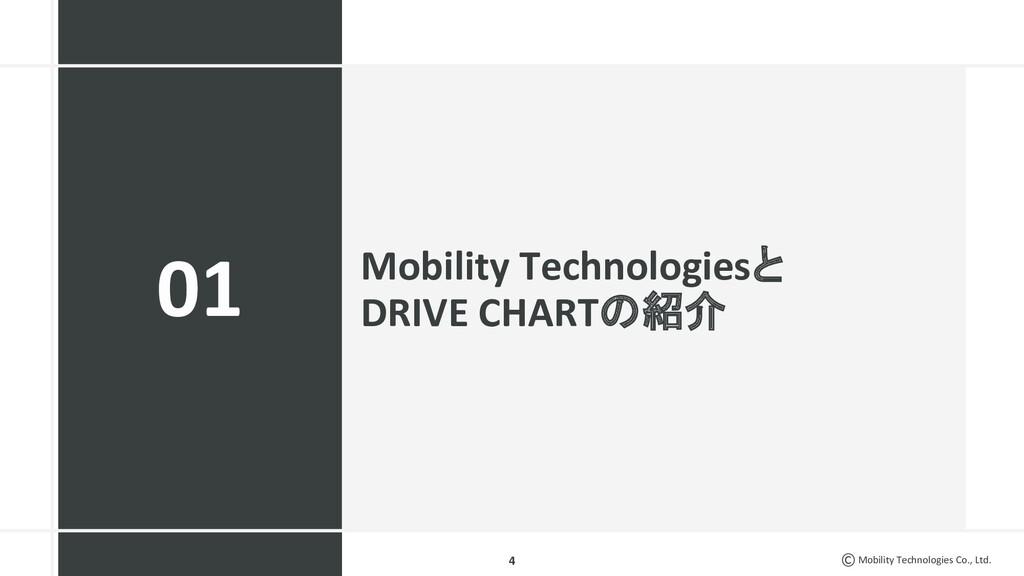Mobility Technologies Co., Ltd. Mobility Techno...