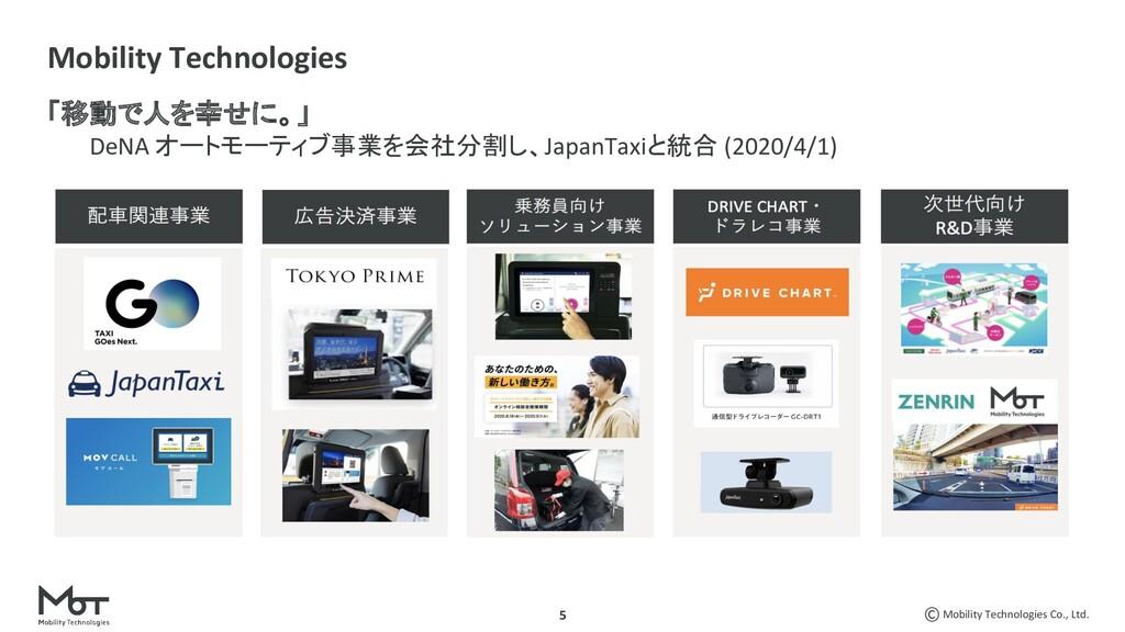 Mobility Technologies Co., Ltd. 5 Mobility Tech...