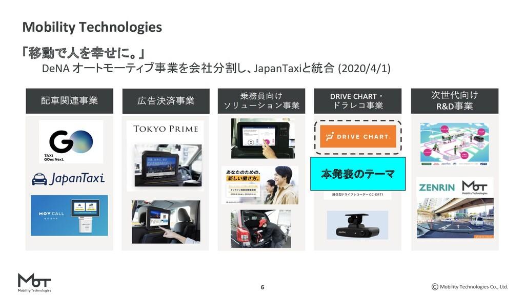 Mobility Technologies Co., Ltd. 6 Mobility Tech...