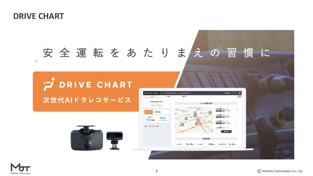 Mobility Technologies Co., Ltd. 7 DRIVE CHART