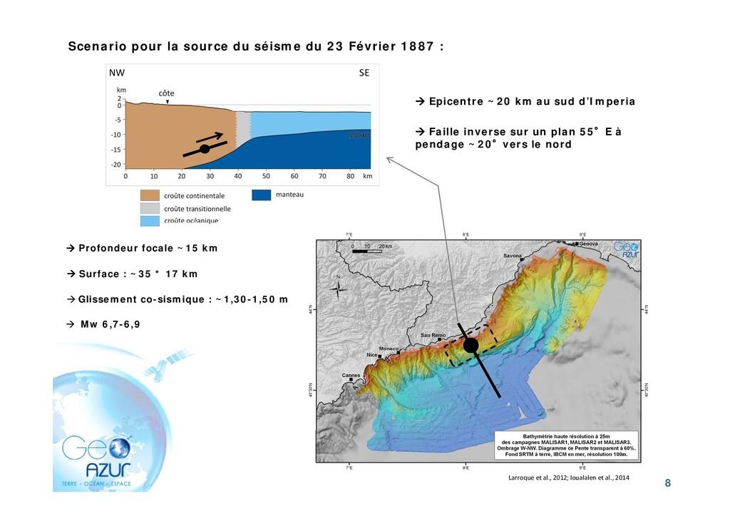 8 Scenario pour la source du séisme du 23 Févri...