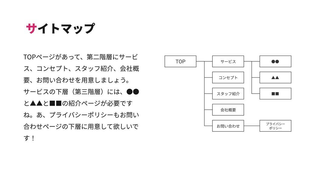 サイトマップ TOPページがあって、第⼆階層にサービ ス、コンセプト、スタッフ紹介、会社概 要...