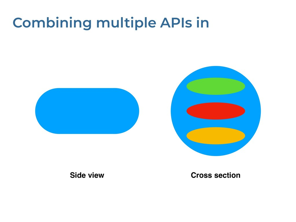 Combining multiple APIs in Side view Cross sect...