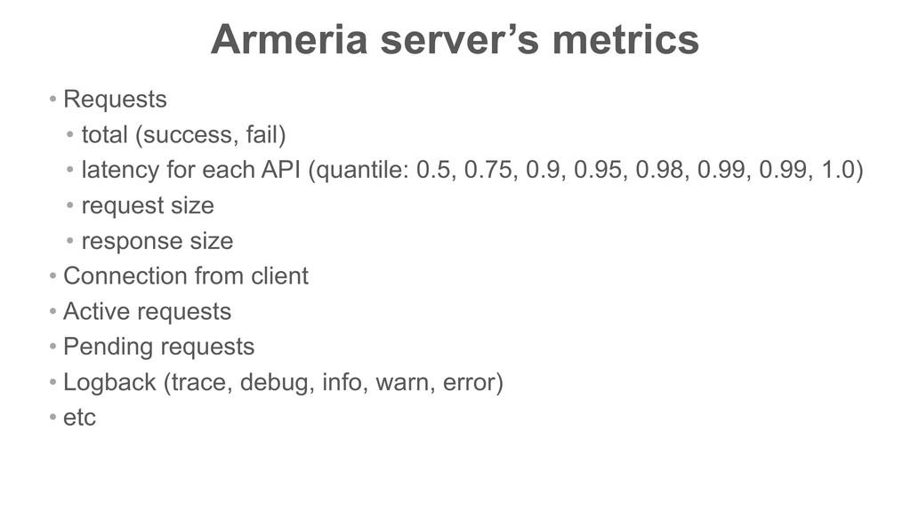 Armeria server's metrics • Requests • total (su...