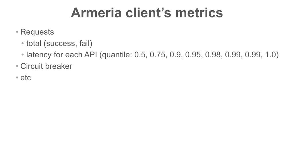 Armeria client's metrics • Requests • total (su...