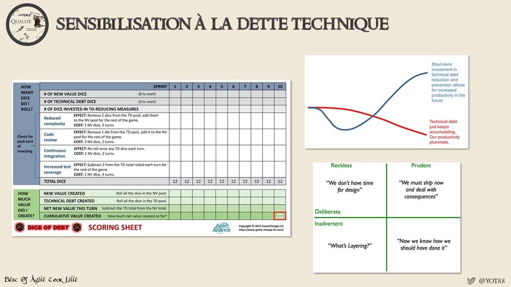 Best Of Agile Tour Lille @yot88 sensibilisation...