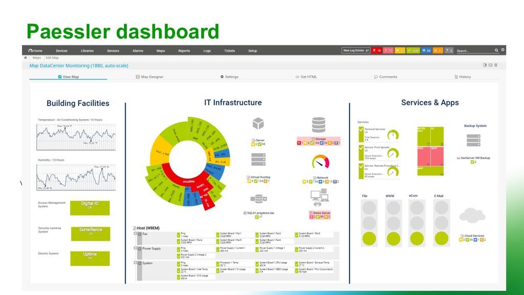 Paessler dashboard virtual machine bandwidth sy...