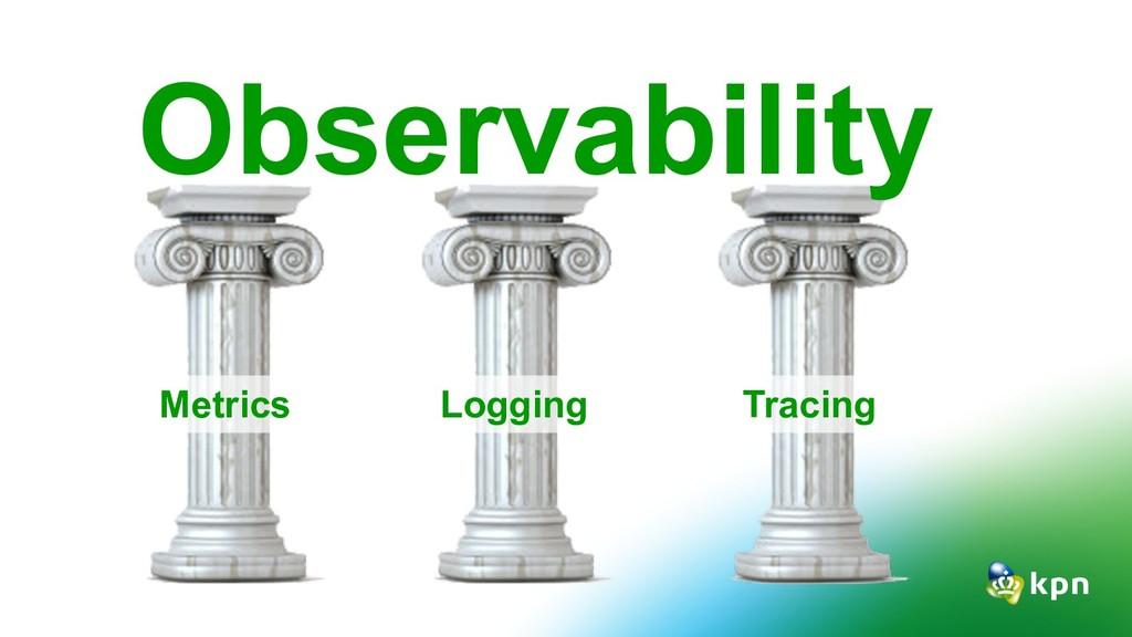 Observability Logging Tracing Metrics