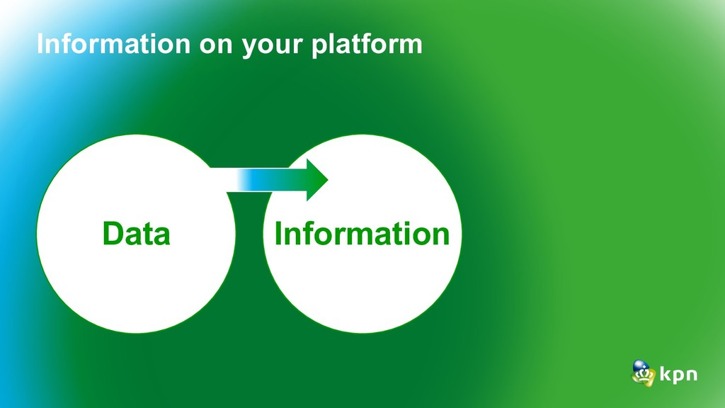 Data Information Information on your platform