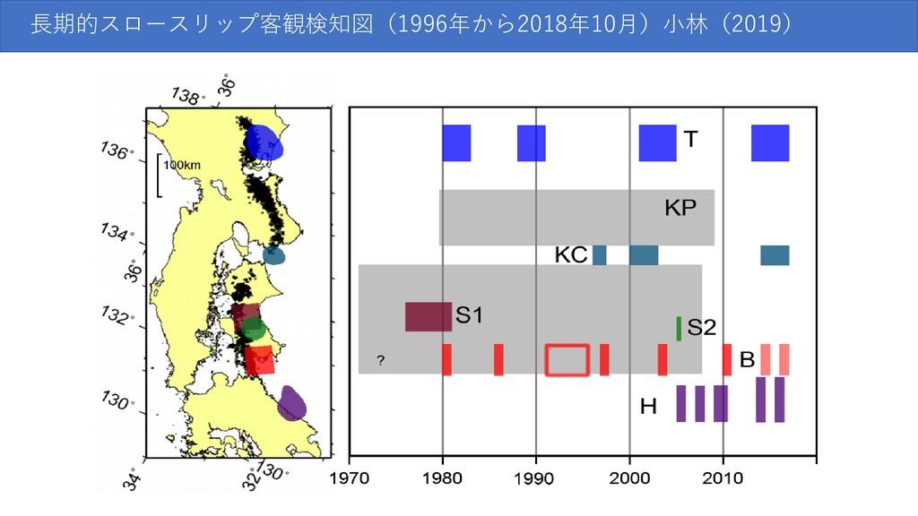 長期的スロースリップ客観検知図(1996年から2018年10月)小林(2019)