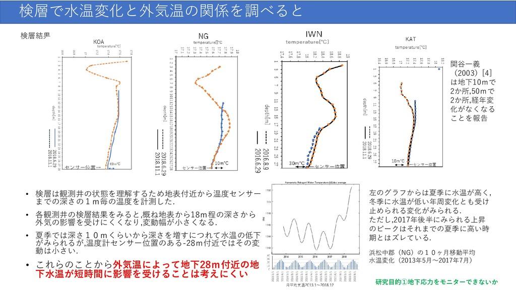 • 検層は観測井の状態を理解するため地表付近から温度センサー までの深さの1m毎の温度を計測し...