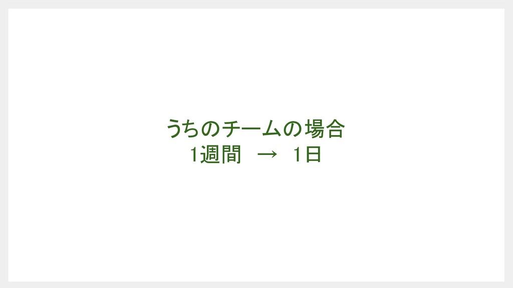 うちのチームの場合 1週間 → 1日