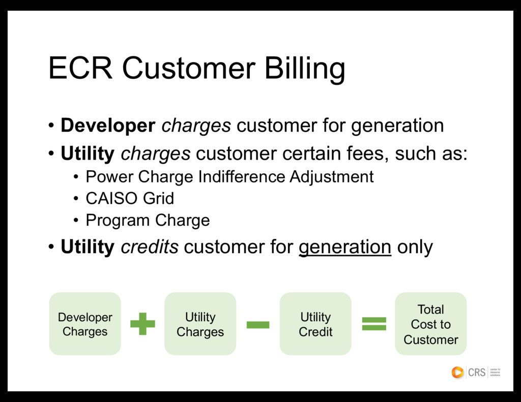 ECR Customer Billing • Developer charges custom...