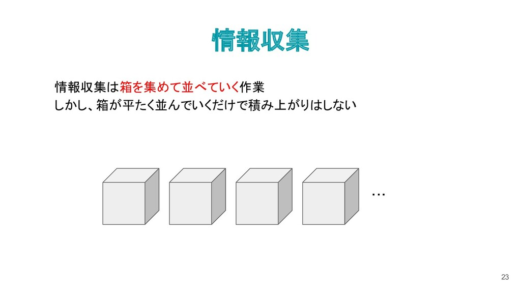 情報収集 23 ・・・ 情報収集は箱を集めて並べていく作業 しかし、箱が平たく並んでいくだけで...