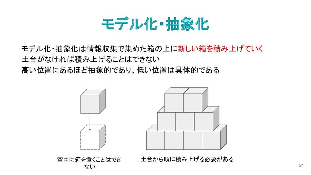 モデル化・抽象化 24 モデル化・抽象化は情報収集で集めた箱の上に新しい箱を積み上げていく 土...