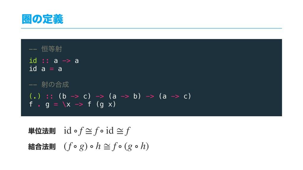 ݍͷఆٛ -- ߃ࣹ id :: a -> a id a = a -- ࣹͷ߹ (.) :...