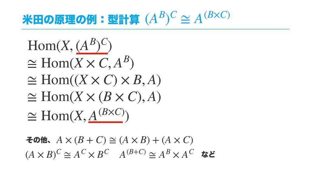 ถాͷݪཧͷྫɿܕܭ ≅ Hom(X × C, AB) (AB)C ≅ A(B×C) Hom...